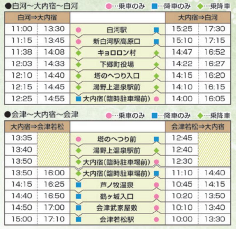 福島交通:大內宿怎麼去?交通攻略(含公車實搭詳細說明) @愛旅行 - 右上的世界食旅