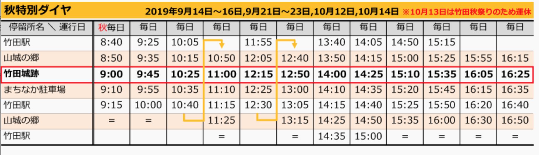 兵庫旅遊-竹田城跡.天空之城交通攻略 @右上的世界食旅