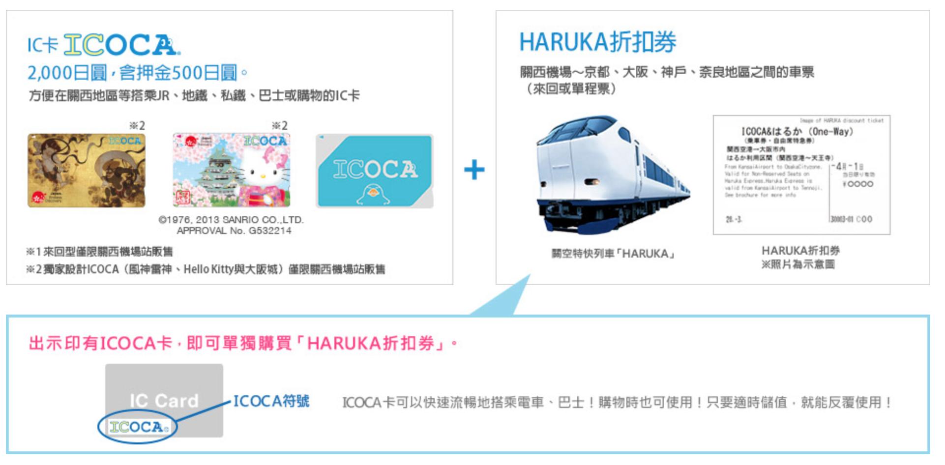 關西機場-鳥取:ICOCA+HARUKA說明&新大阪車站伴手禮、甜點(附關西機場-鳥取車站交通方式) @右上的世界食旅