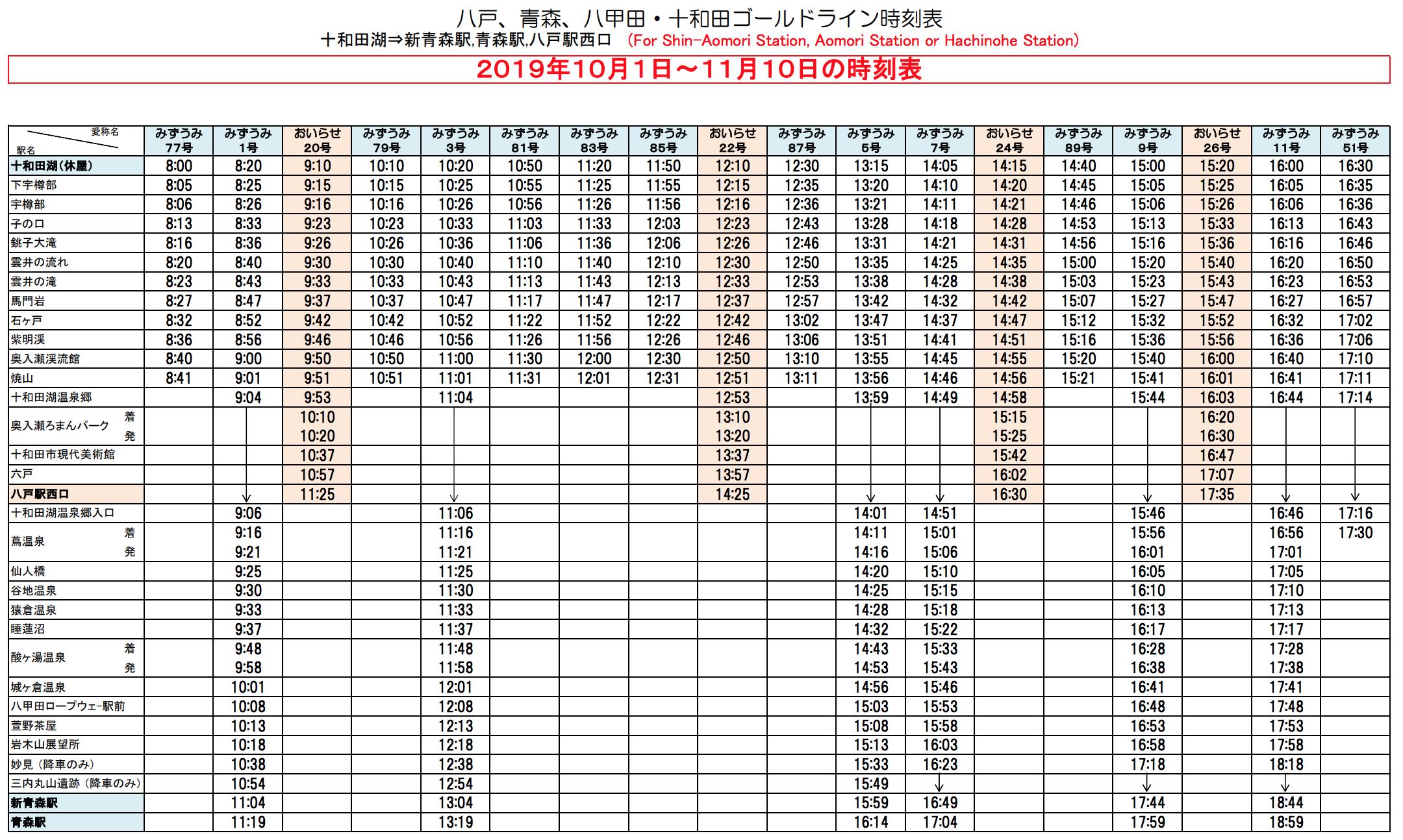 青森旅遊|奧入瀨溪.十和田湖怎麼去?搭JR巴士的三種方式、秋季賞楓實景 @右上的世界食旅
