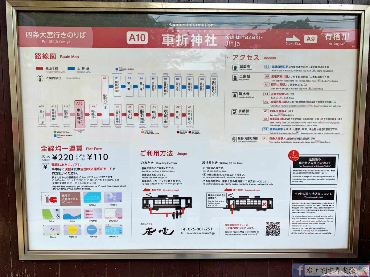 京都嵐山小火車一日遊-先買票才搭得到的超熱門行程!嵐山住宿推薦.隱藏版義大利美食.藝人必拜神社小旅行 @右上的世界食旅
